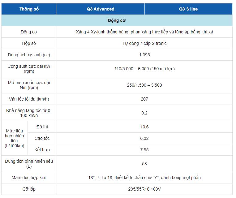 Bảng thông số kỹ thuật xe Audi Q3