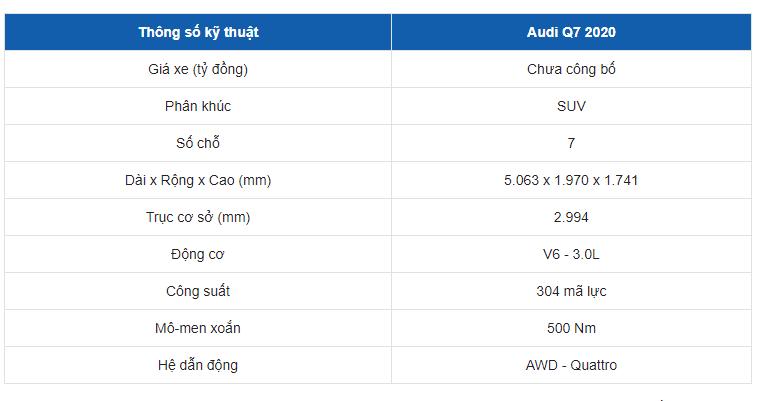 Thông số kỹ thuật của xe Audi Q7