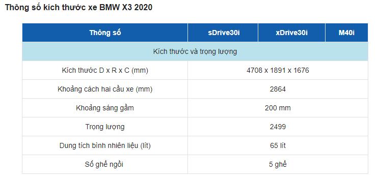 Thông số kỹ thuật của BMW X3
