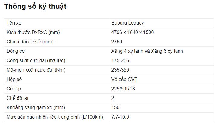 Bảng thông số kỹ thuật của xe Legacy 2020.