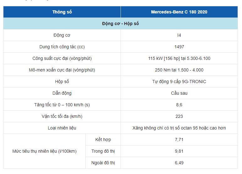 Bảng thông số kỹ thuật của xe Mercedes Benz C180