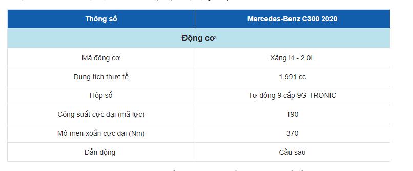 Bảng thông số kỹ thuật của xe Mercedes C300