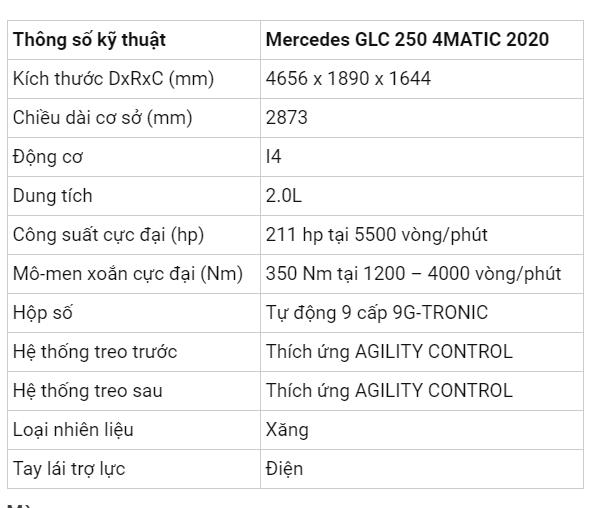 Bảng thông số kỹ thuật của xe Mercedes Benz GLC 250