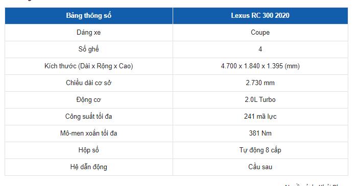 Bảng thông số kỹ thuật của xe Lexus RC 300