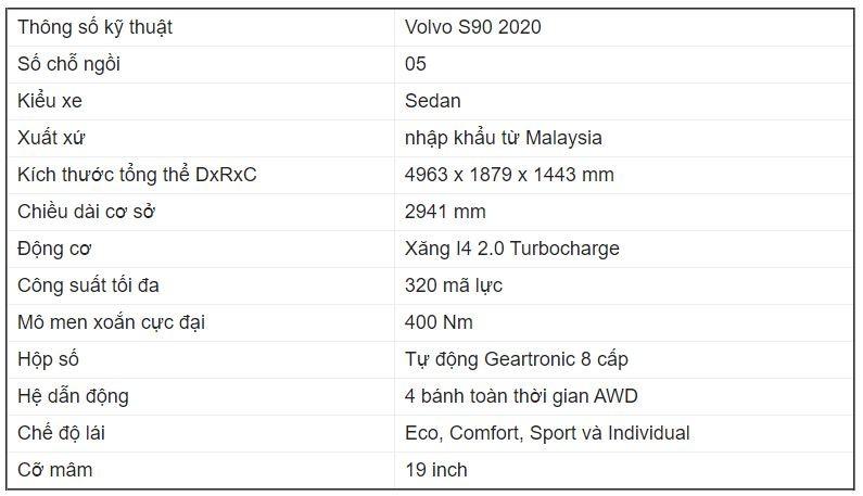 Giá xe Volvo S90