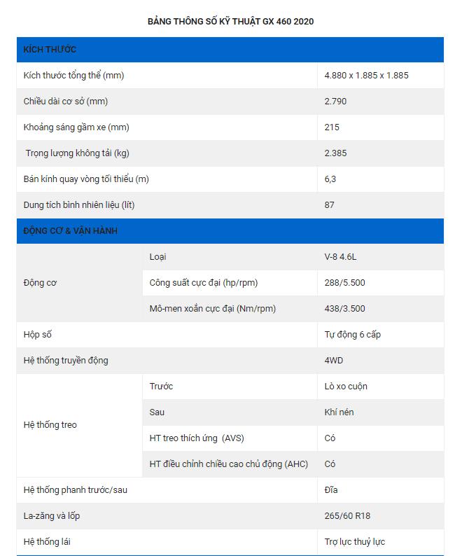 Bảng thông số kỹ thuật của xe Lexus GX