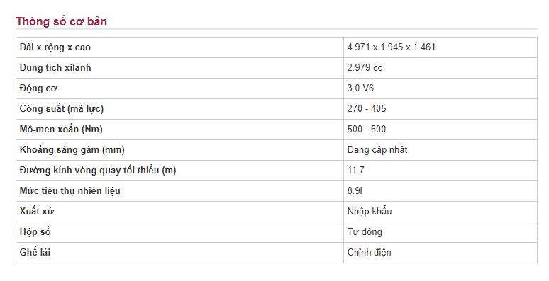 Bảng thông số kỹ thuật của xe Maserati Ghibli