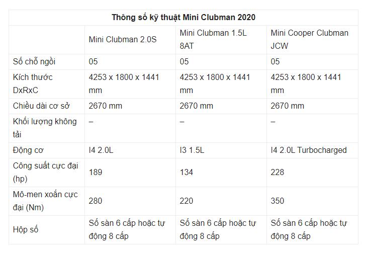 Bảng thông số kỹ thuật của xe Mini Clubman 2020