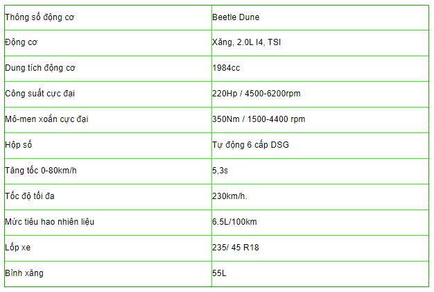 Bảng thông số kỹ thuật xe Volkswagen Beetle