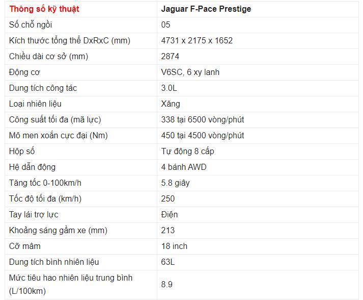 Bảng thông số kỹ thuật của xe Jaguar F Pace