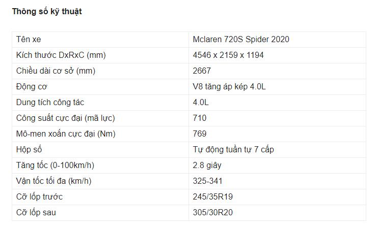 Bảng thông số kỹ thuật của xe McLaren 720S Spider