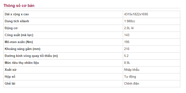 Bảng thông số kỹ thuật của xe Renault Duster