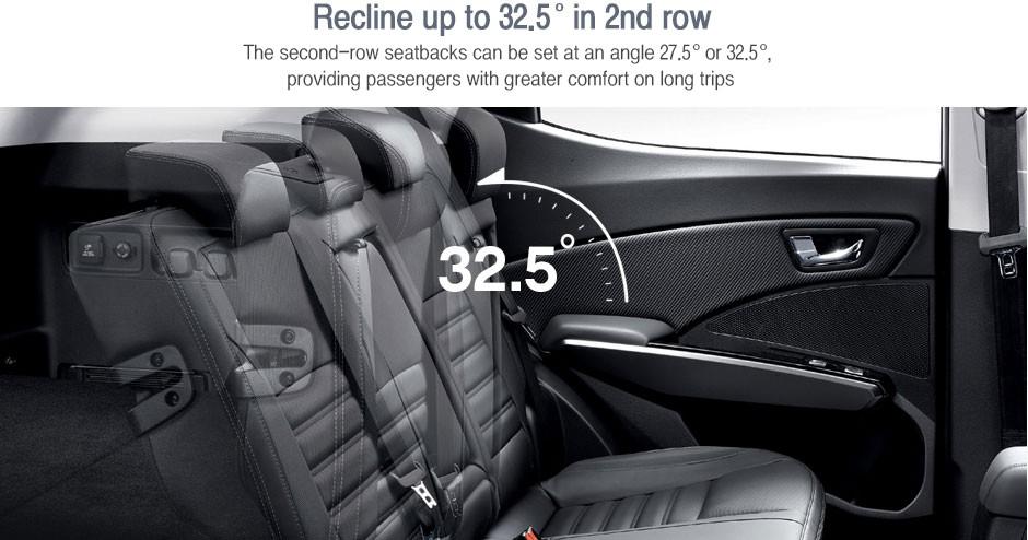 Giá xe Ssangyong XLV Tone 1