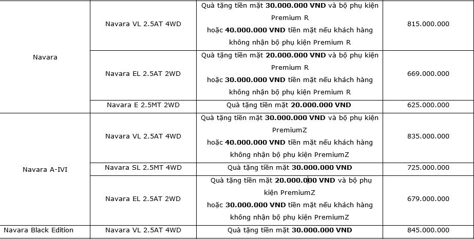 Ưu đãi dành cho xe Nissan Navara trong tháng 9/2020