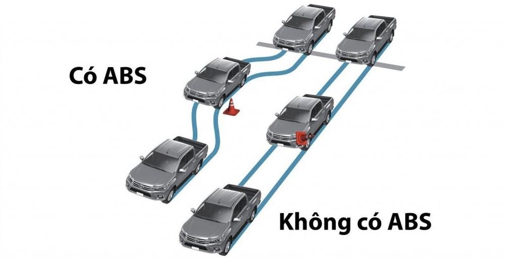 Phanh ABS giúp lái xe làm chủ được tay lái, tránh được tình huống nguy hiểm như lật xe, chệch tay lái khỏi làn đường đang đi,..