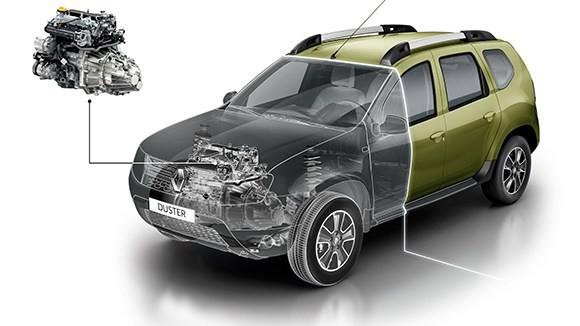 Động cơ của Renault Duster