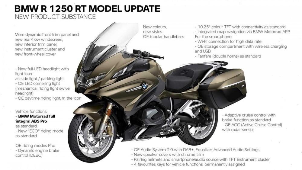 Loạt trang bị mới trên BMW R1250RT 2021