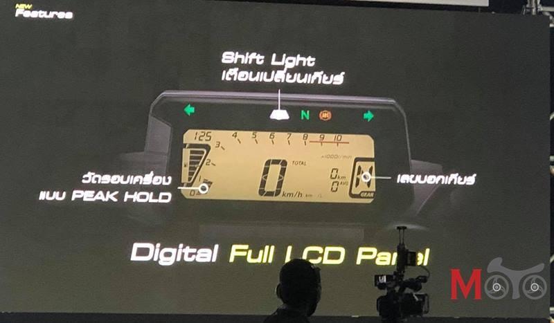 Honda MSX 125 2021 được trang bị thêm đèn báo sang số
