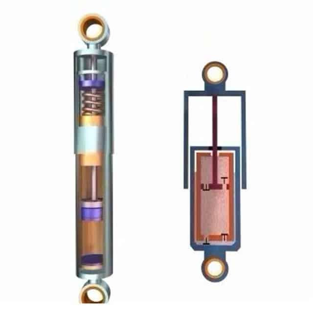Cấu tạo của giảm xóc 2 ống