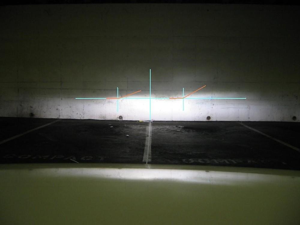 Hai chùm sáng có độ cao và độ chụm bằng nhau là được.