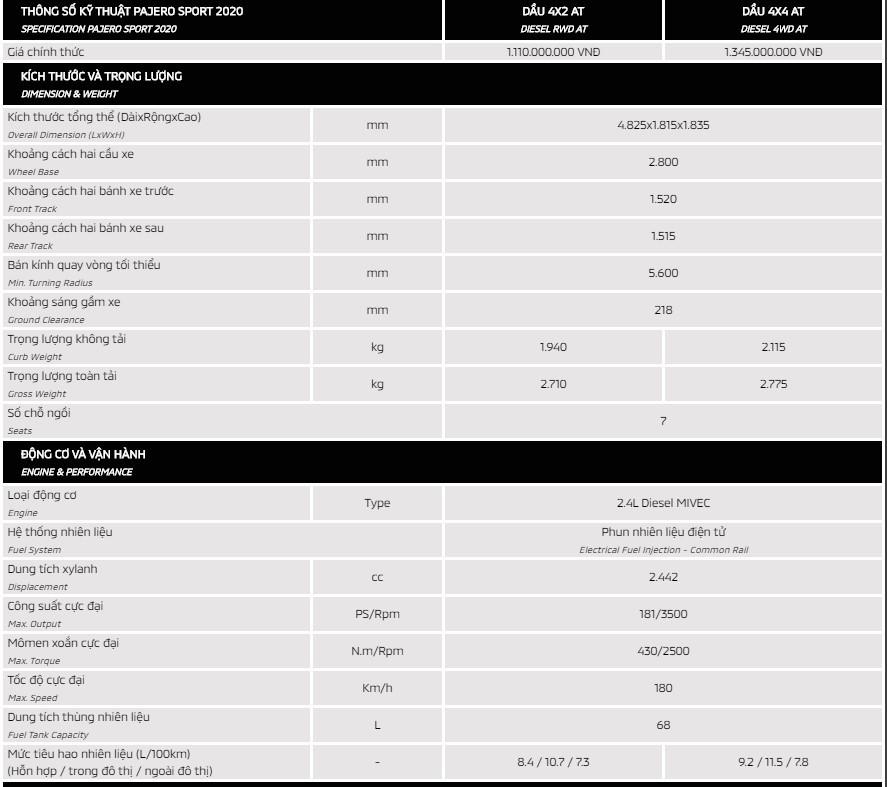 Bảng thông số cơ bản của Mitsubishi Pajero Sport 2020.