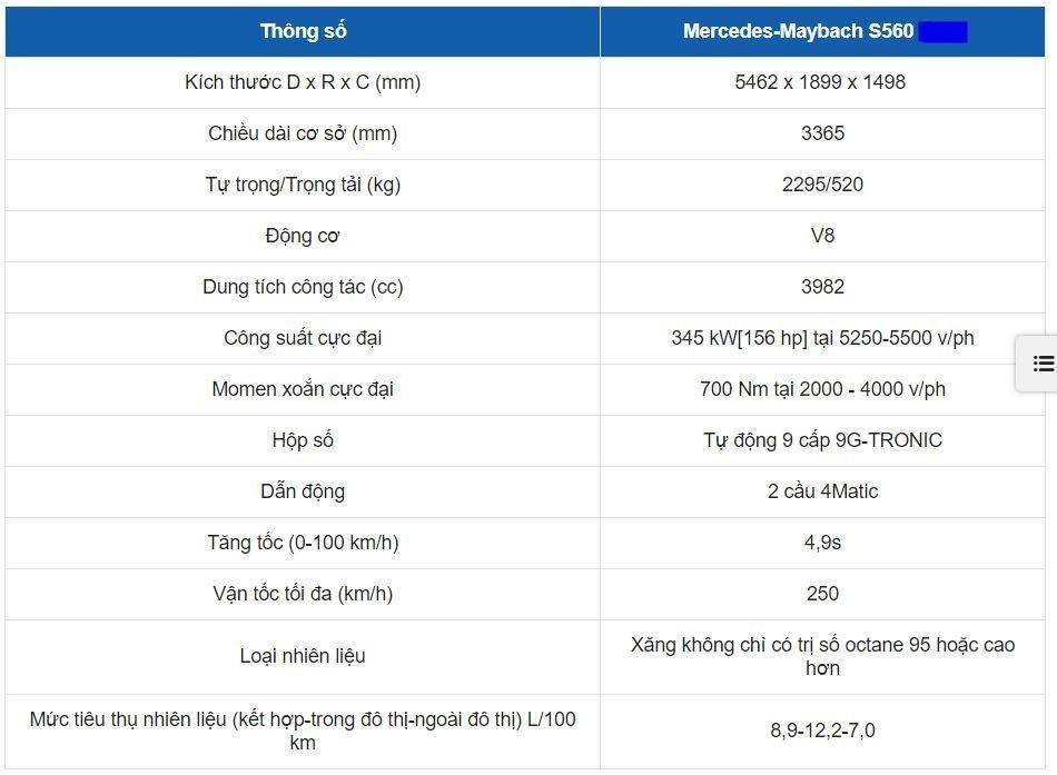 Thông số cơ bản của Maybach S560
