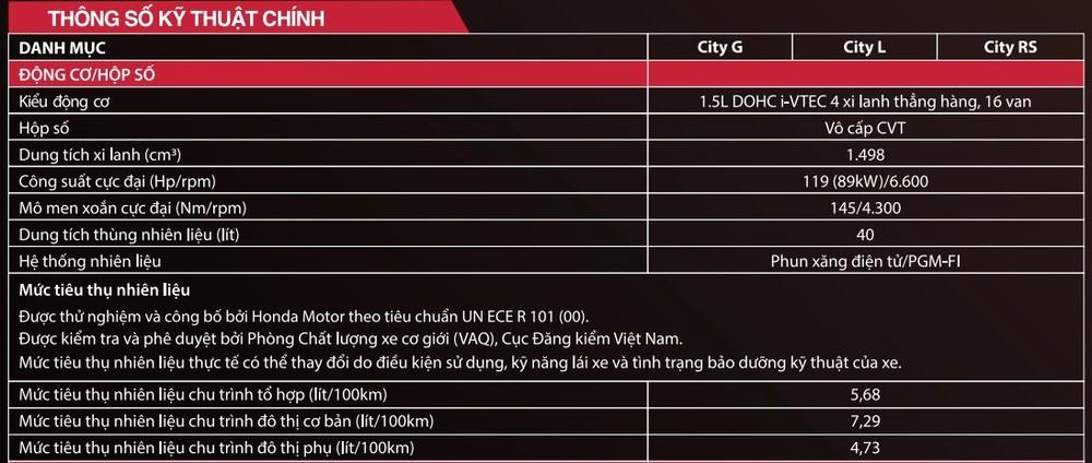 Giá xe Honda City 2021