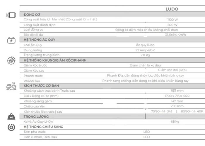 Thông số kỹ thuật của VinFast Ludo