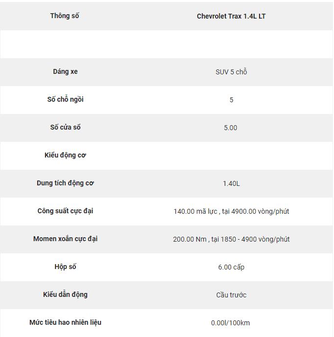 Bảng thông số kỹ thuật của Chevrolet Trax