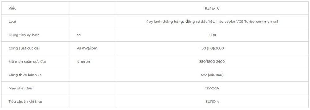 Thông số cơ bản Isuzu D-Max bản AT