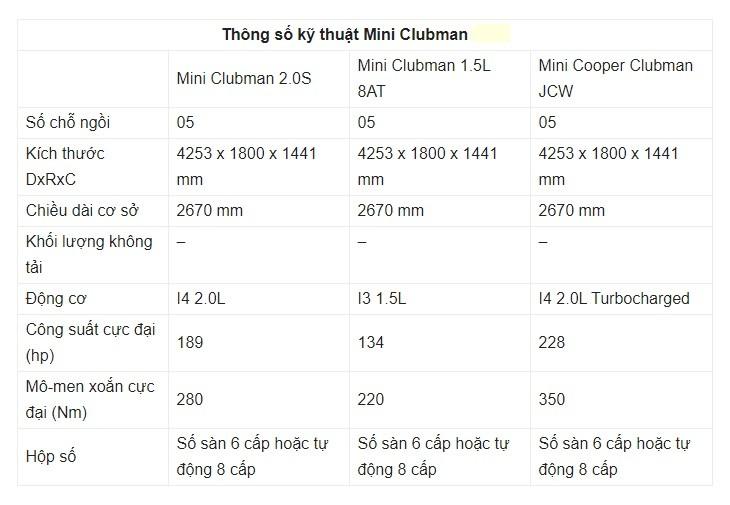 Bảng thông số kỹ thuật của xe Mini Clubman 2021