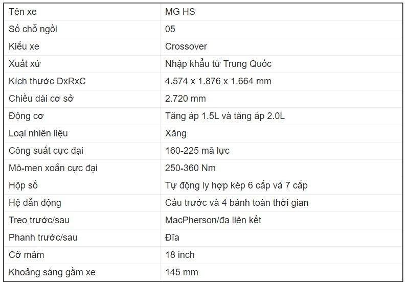 Thông số cơ bản của MG HS