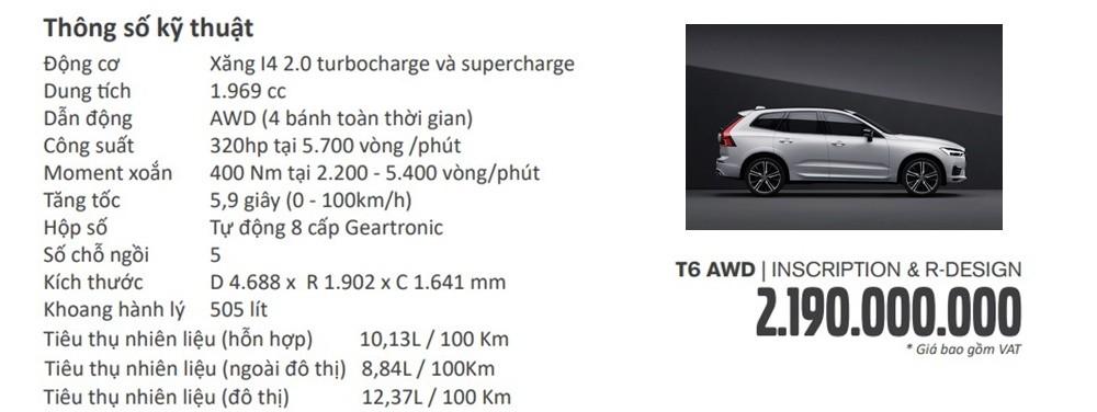 Thông số kỹ thuật cơ bản của xe Volvo XC60