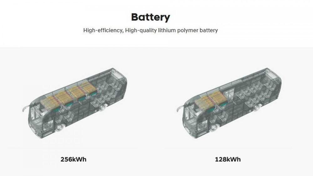 Hyundai Elec City có hai cấu hình cụm pin khác nhau