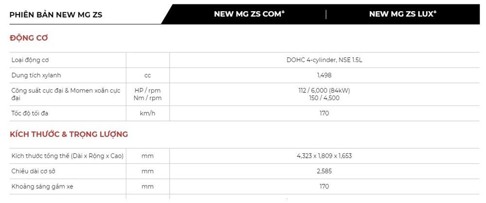 Bảng thông số kỹ thuật của xe MG ZS 2021