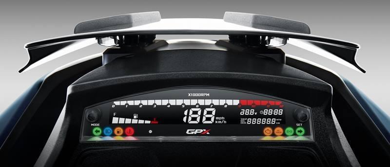 Bảng đồng hồ xe SYM Jet X 150