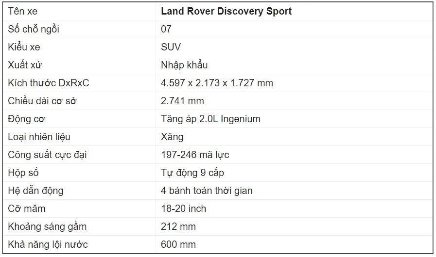 Thông số cơ bản Land Rover Discovery Sport 2021
