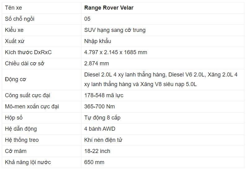 Giá xe Range Rover Velar