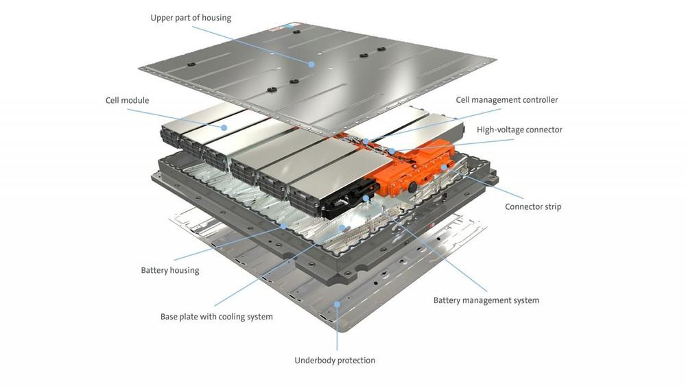 Cấu trúc một bộ pin xe điện