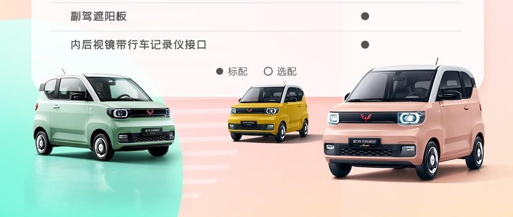 3 màu sơn ngoại thất của Wuling Hongguang Mini EV Macaron