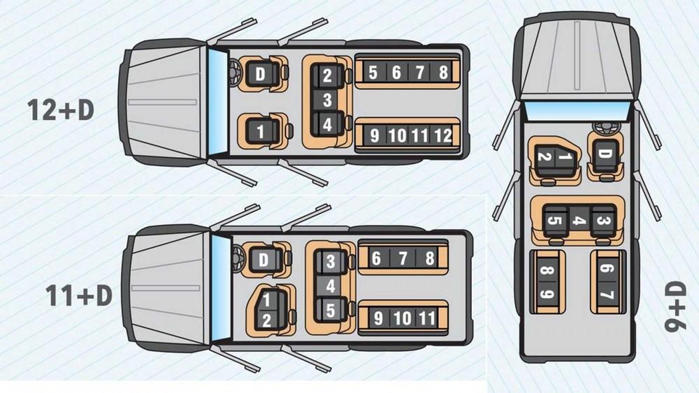 Các cấu hình ghế ngồi củaForce Motors Trax Cruiser