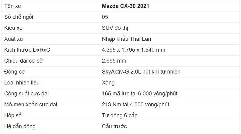 Giá xe Mazda CX-30