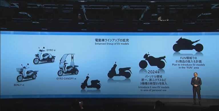 Honda công bố kế hoạch ra mắt xe máy, mô tô điện trong tương lai gần