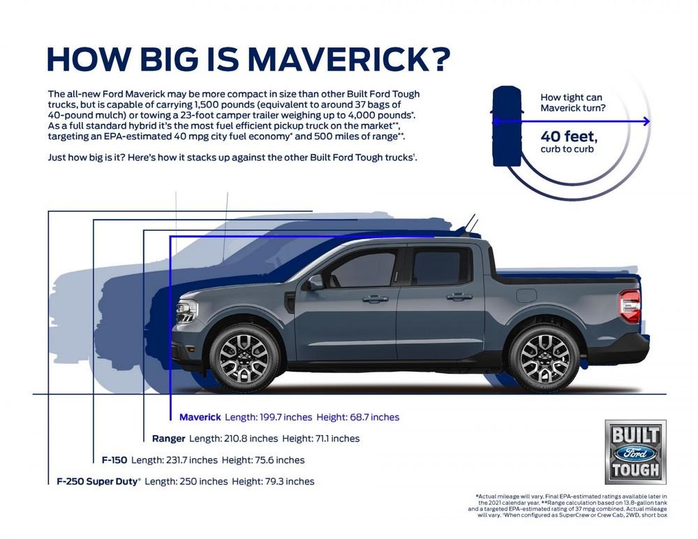 Kích thước xe Ford Maverick 2022