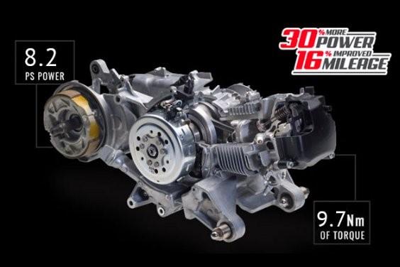 Khối động cơ kết hợp mô tơ điện Hybrid trên Yamaha Fascino 125