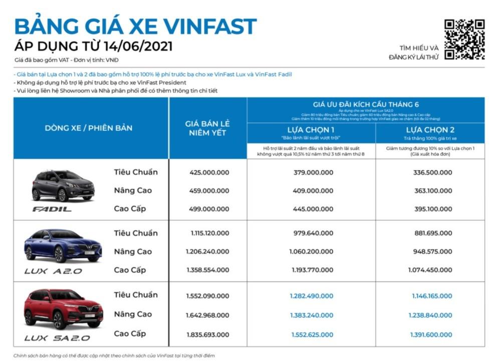 Khuyến mãi VinFast Lux A2.0