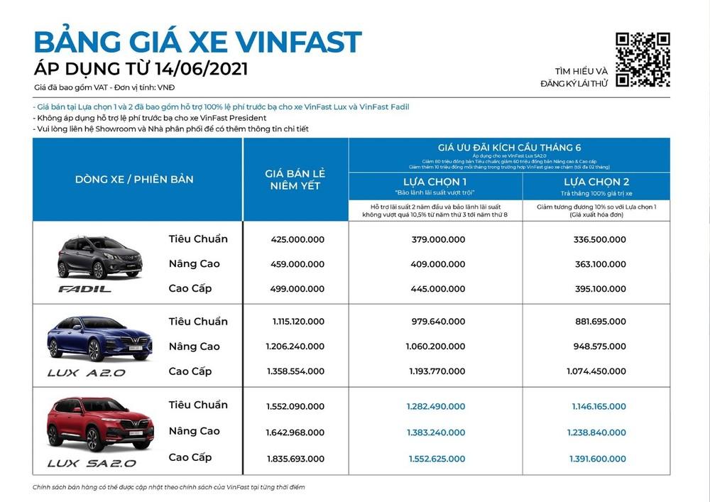 Bảng giá ô tô VinFast trong tháng 6/2021.