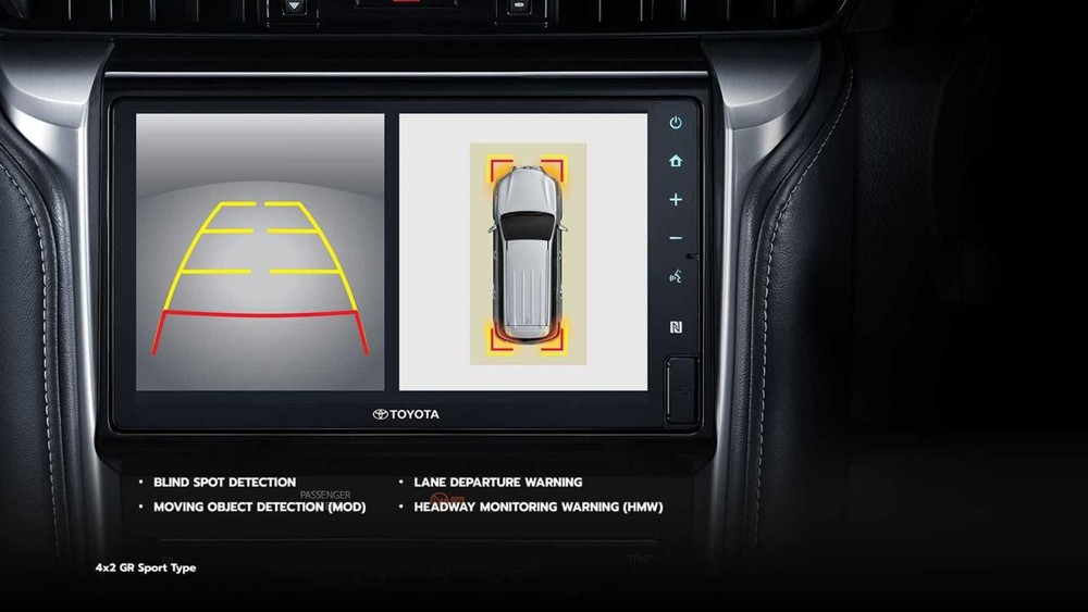 Toyota Fortuner GR Sport 2022 có camera 360 độ