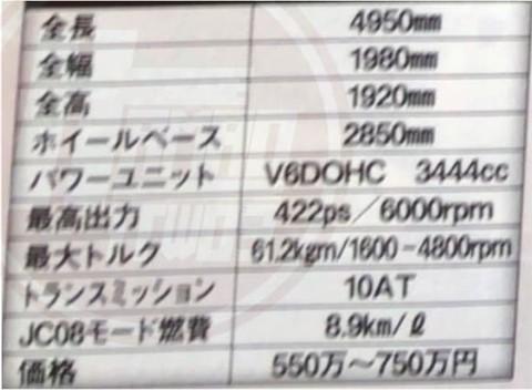 Kích thước và động cơ của Toyota Land Cruiser 2020