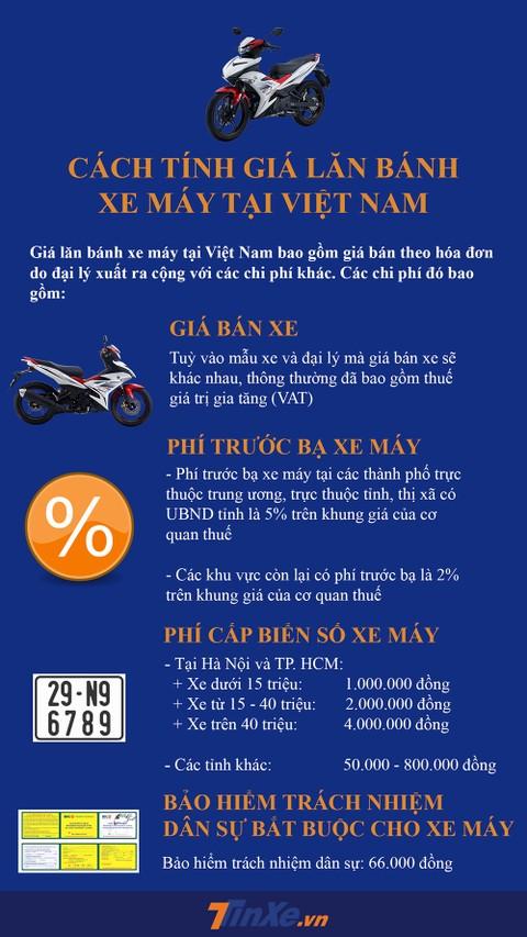 Cách tính giá lăn bánh xe máy 2018